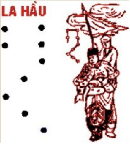 Văn khấn cúng sao giải hạn sao La Hầu
