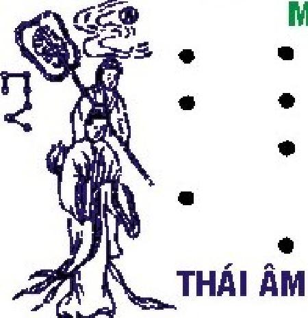 Văn khấn cúng sao giải hạn sao Thái Âm