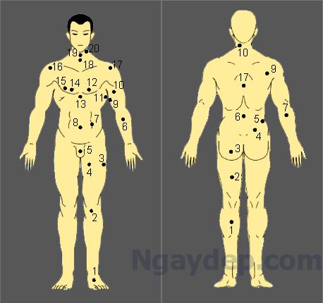Những nốt ruồi phú quý trên cơ thể đàn ông