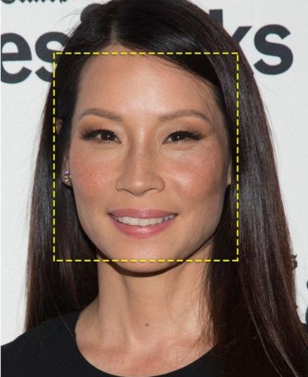 Nhìn hình dáng khuôn mặt để 'bắt bài' tính cách 'chuẩn không cần chỉnh'-1