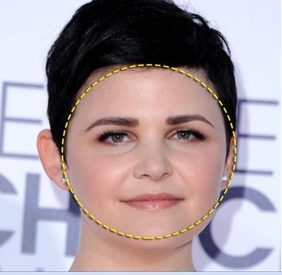 Nhìn hình dáng khuôn mặt để 'bắt bài' tính cách 'chuẩn không cần chỉnh'-2