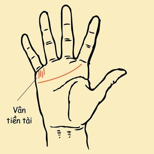 Phụ nữ có 5 đường chỉ tay này chắc chắn LẤY CHỒNG ĐẠI GIA, cả đời TẮM TRONG BIỂN TIỀN-1