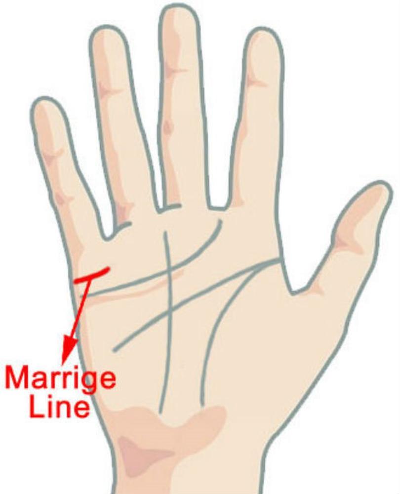 Phụ nữ có 5 đường chỉ tay này chắc chắn LẤY CHỒNG ĐẠI GIA, cả đời TẮM TRONG BIỂN TIỀN-4