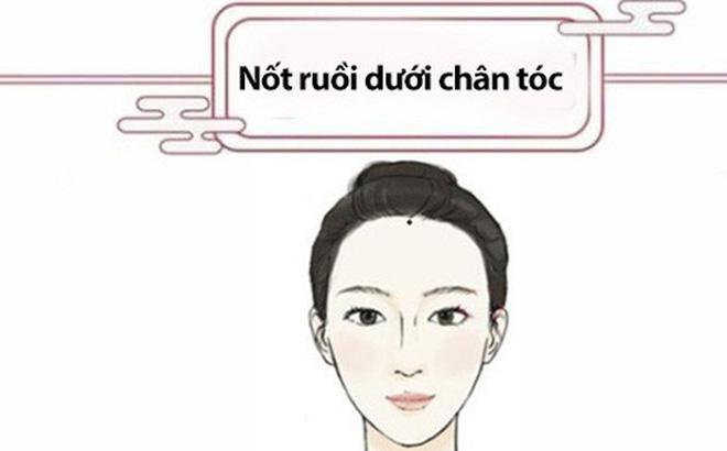 phu-nu-co-not-ruoi-o-vi-tri-nay-ca-doi-huong-vinh-hoa-phu-quy-thoi-thieu-nu-co-van-dao-hoa-vao-trung-van-duoc-chong-cung-phung
