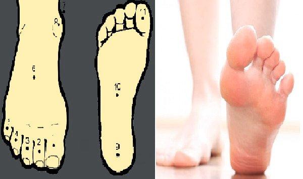 Tướng chân của người phụ nữ phú quý, cứ đi 1 bước là cuộc sống lại giàu có thêm 1 bậc-1